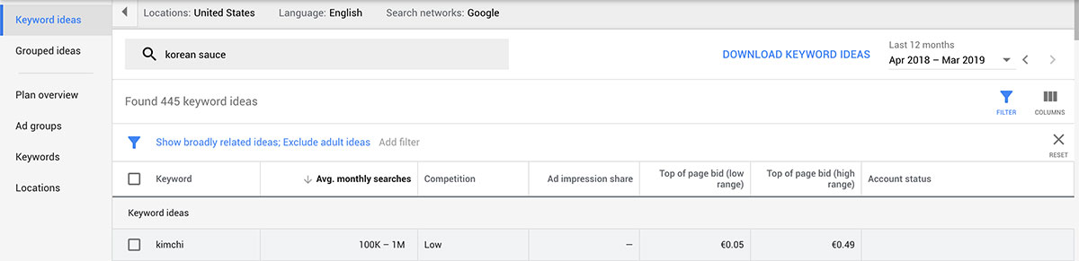 Filtering by average monthly searches
