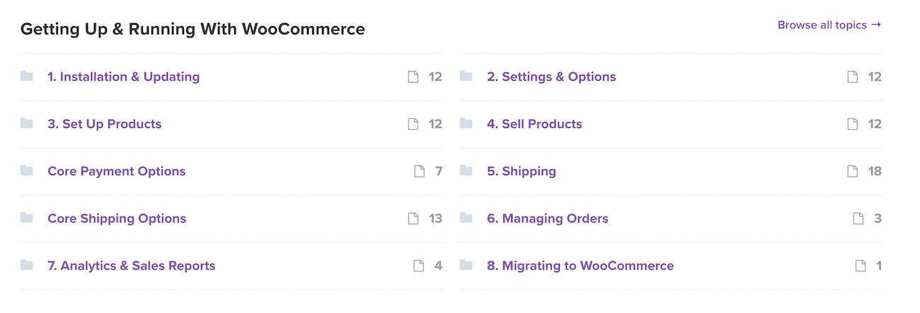 WooCommerce documentation categories